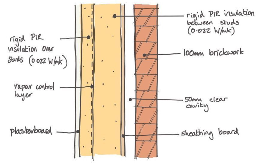 Insulation Materials Help Us Create A Comfortable Thermal Environment In Our Buildings And To Maintain A Constant Temperature Within The Building Insulation Materials Cladding Materials Rainscreen Cladding