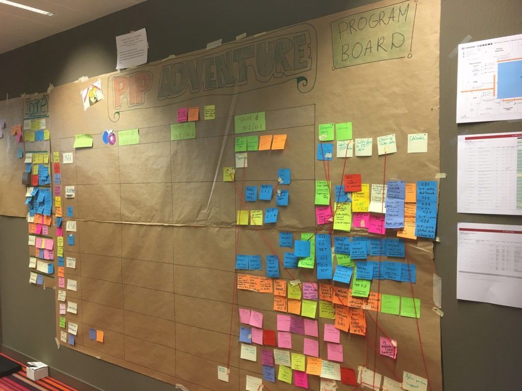 Agile Fun Games sources of agile inspiration: spotify, lego, and… kramp