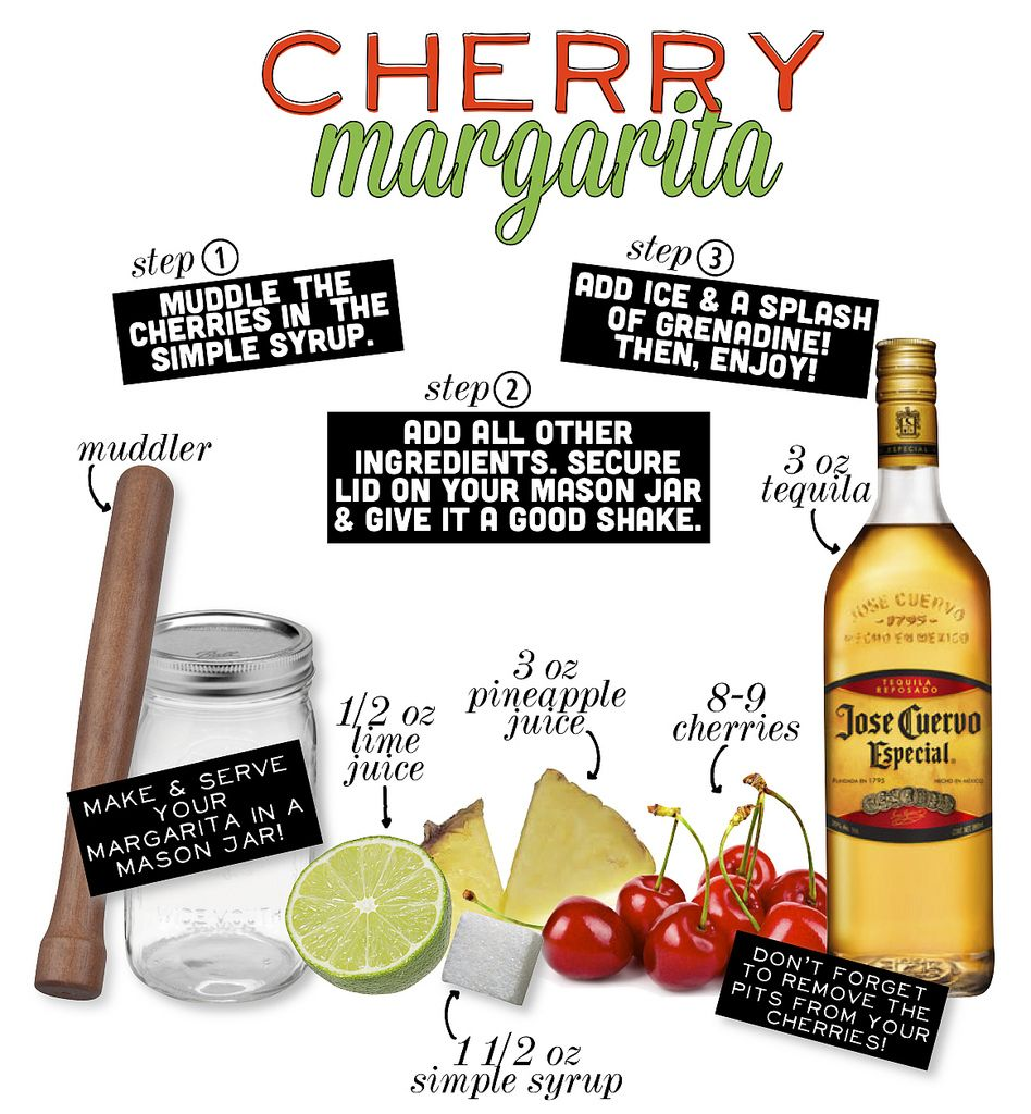 cherrymargarita Cherry margarita, Mexican food recipes