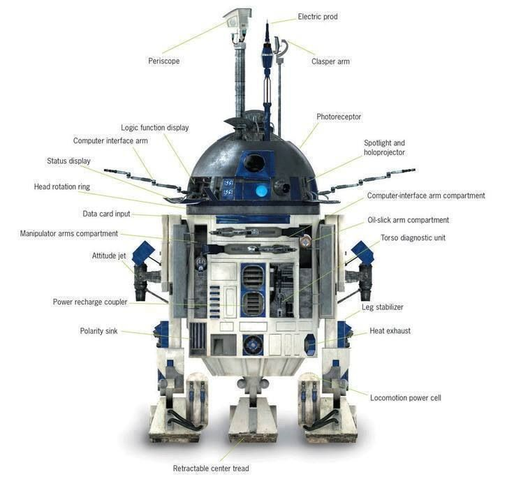 R2d2 Diagram Diy Enthusiasts Wiring Diagrams