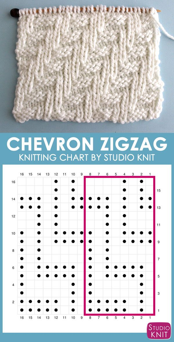 Comment tricoter le motif de point de tricot zigzag chevron diagonal   – How to Knit for Beginning Knitters