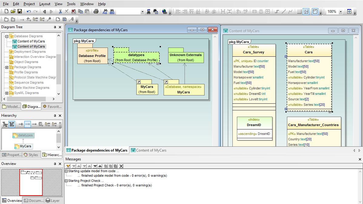 22 Stunning Sequence Diagram Tool Mac Bookingritzcarlton Info Sequence Diagram Diagram Relationship Diagram