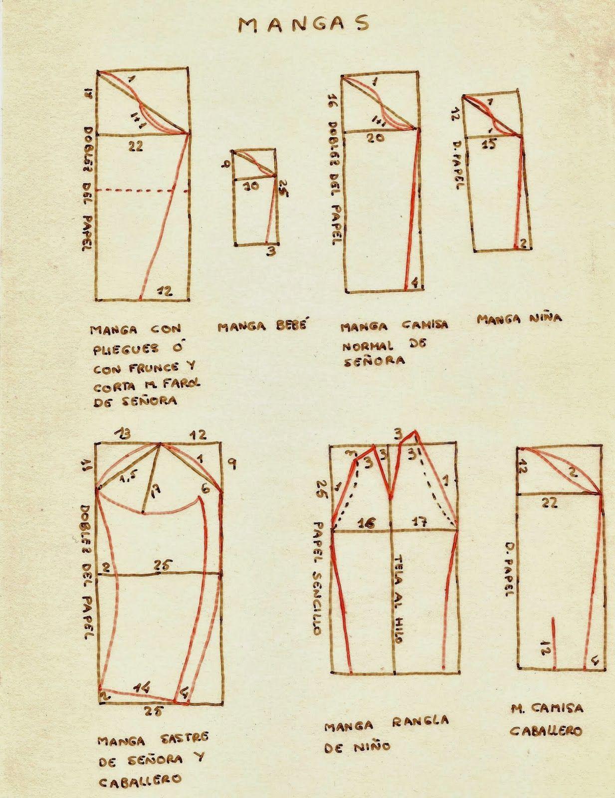 Blog dedicado a la moda, diseño y reciclaje de prendas. | COSTURA ...