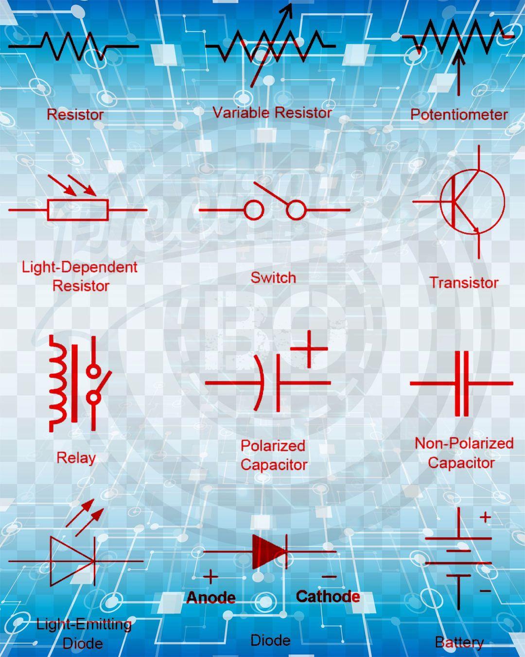 Basic Electronic Symbols Electrical Symbols Electronic