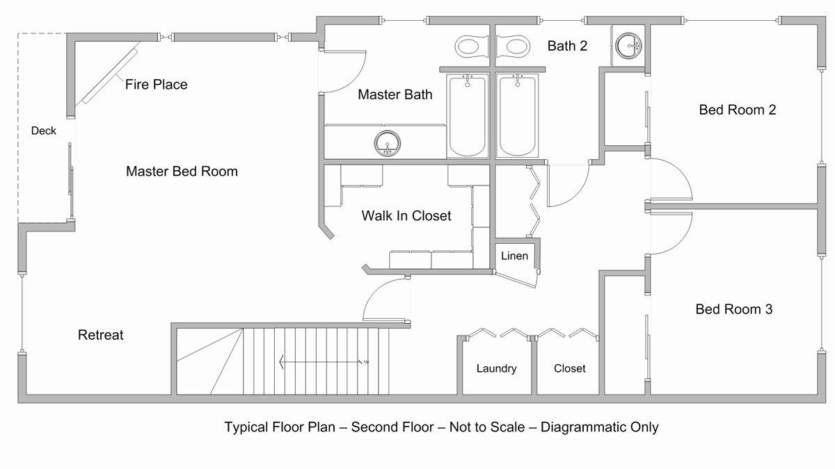Warehouse Floor Plan Template Luxury Warehouse Floor Plan Template Excel Gunstock Oak Hardwood In 2020 Warehouse Floor Plan Floor Plans Drawing House Plans