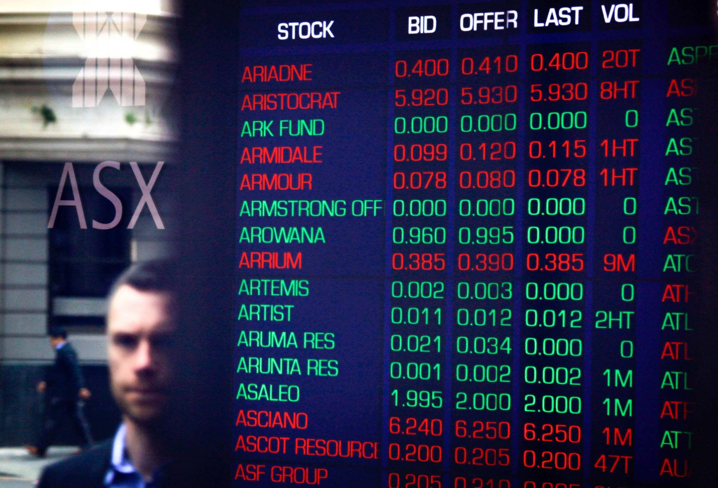 Daily analytics Latest news from Australia S&P/ASX 200