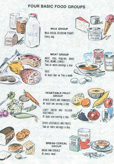 Diet Foods For ADHD Children