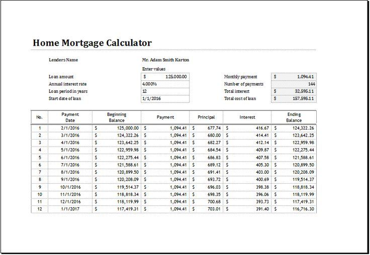 Home mortgage calculator DOWNLOAD at www.xltemplates.o