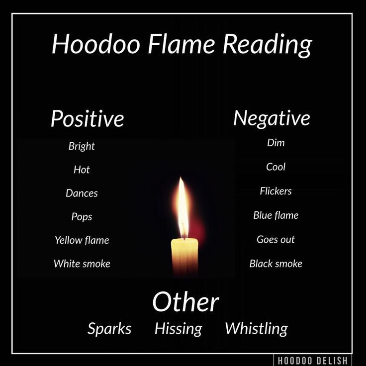 Candle Reading #candlemagick