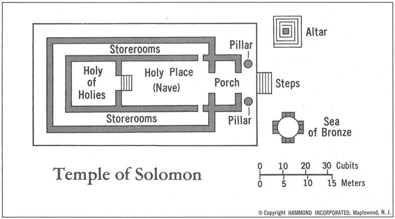 Solomons Temple Layout