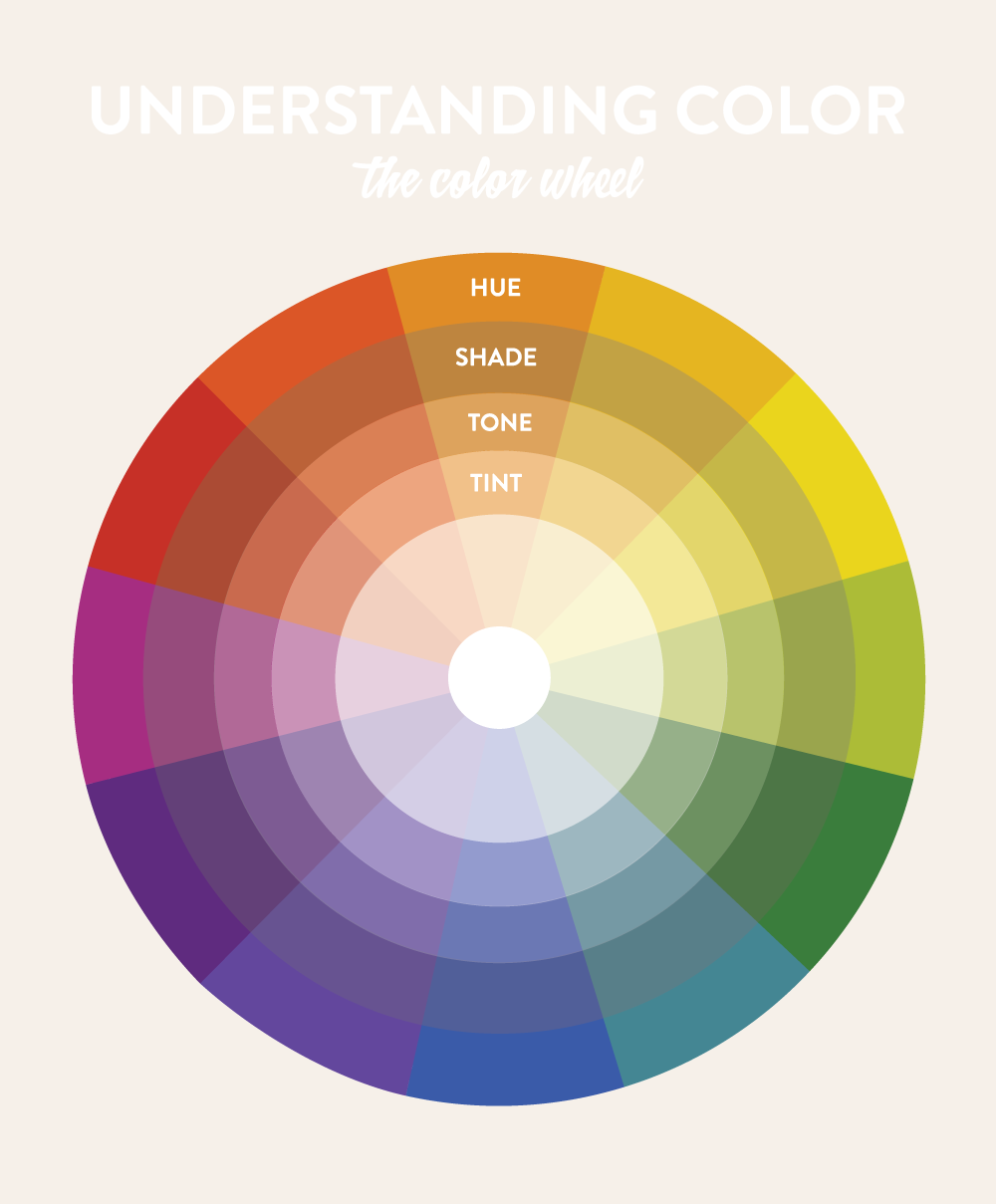 Understanding the Color Wheel - Scout Sixteen & Understanding the Color Wheel - Scout Sixteen | How to: Gentleman ...