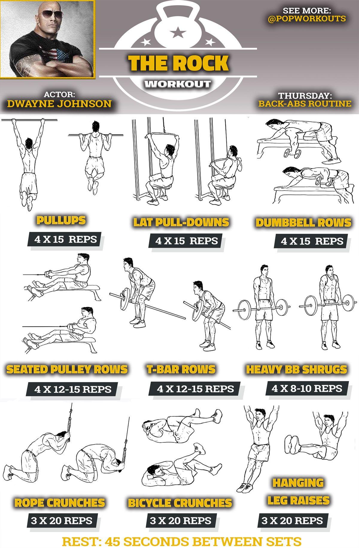 workout exercises workout routines ab routine the rock workout routine