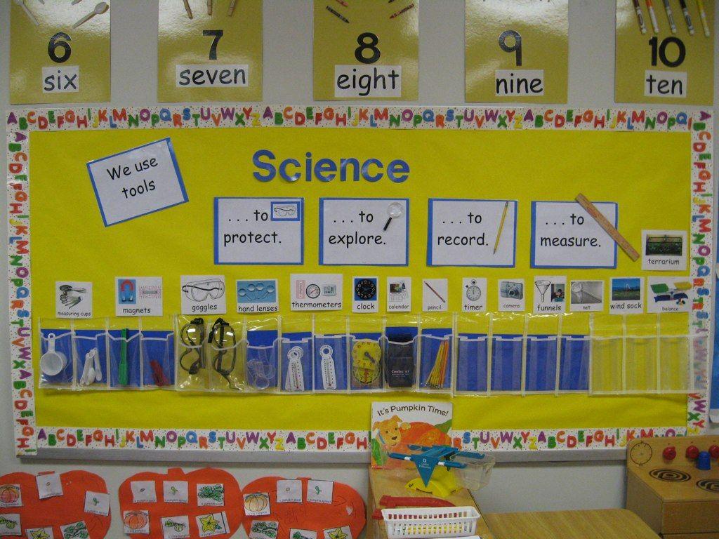 Science Tools Bulletin Board School Things