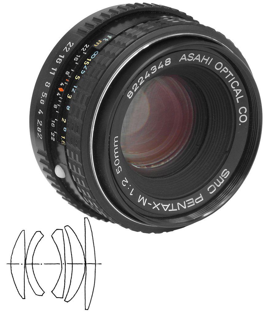 Smc Pentax M 1 2 50mm Pentax Photography Lenses Vintage Lenses