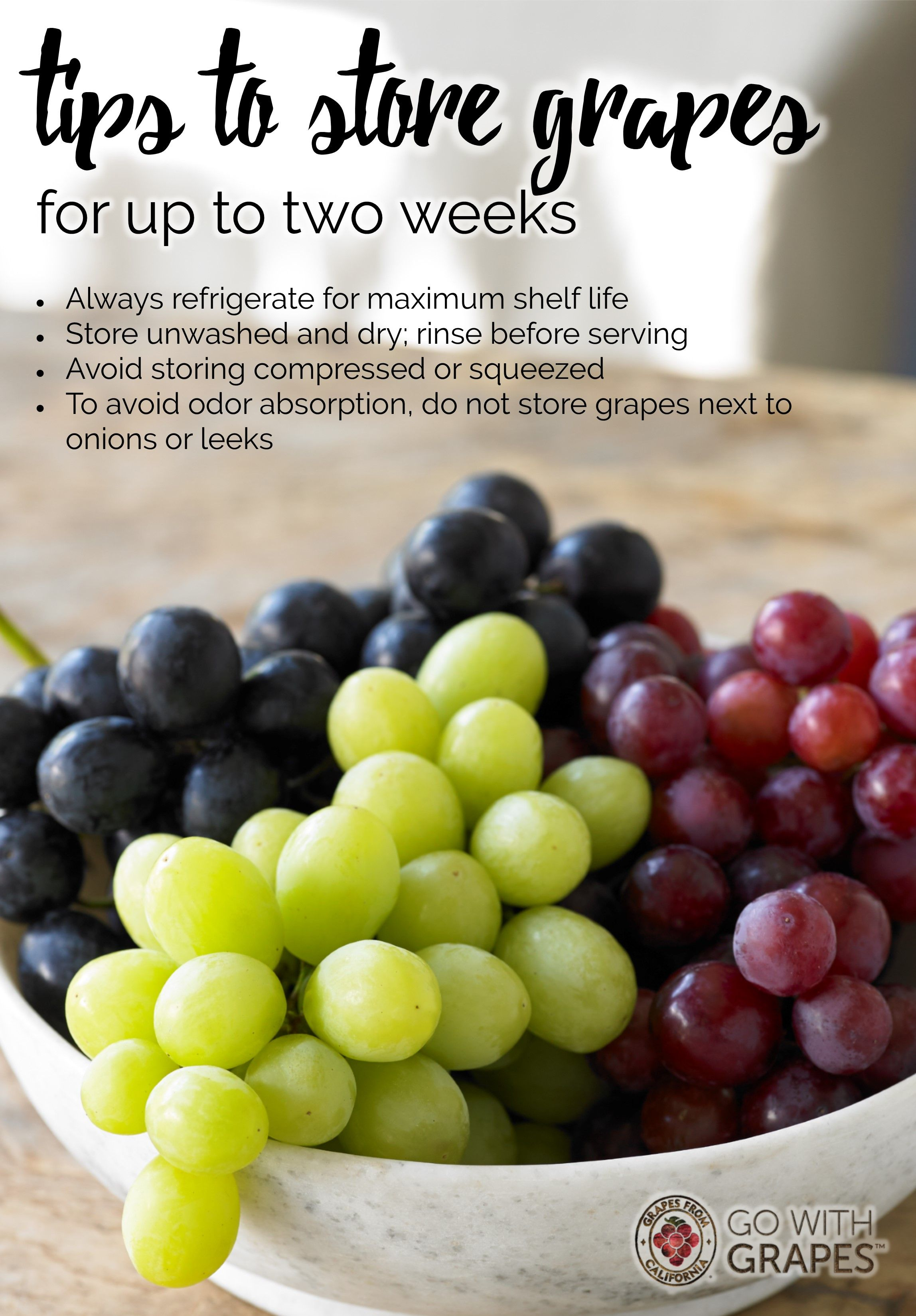 how to store grapes and strawberries