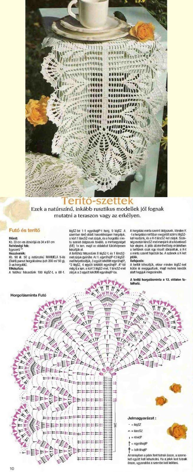 Pin de Blanem en crochet | Pinterest | Carpeta, Caminos y Ganchillo