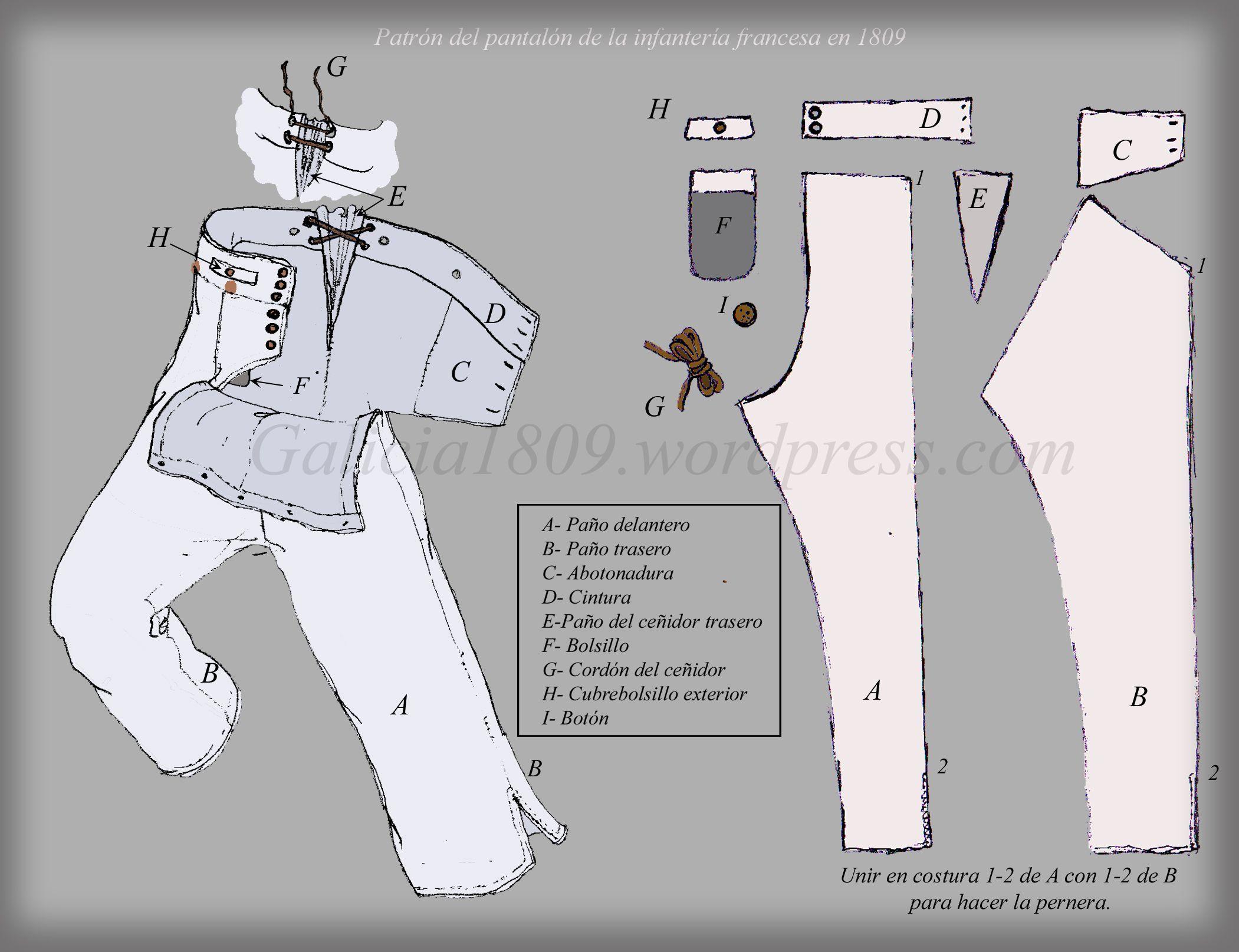 patrc3b3n-pantalc3b3n-infanteria-francesa-galicia1809-wordpress-com ...