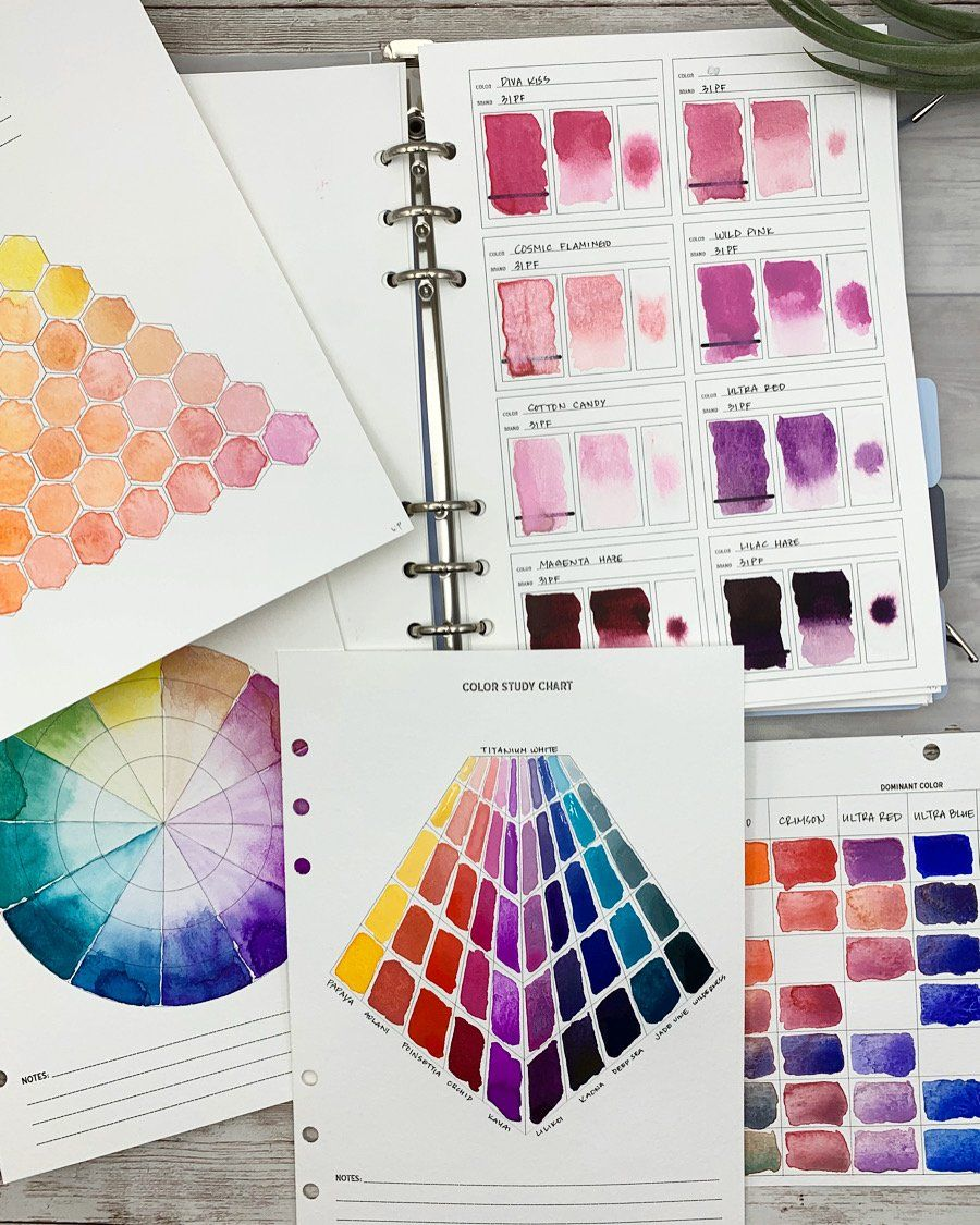 Customized Watercolor Swatch Book Color Wheel Color Theory