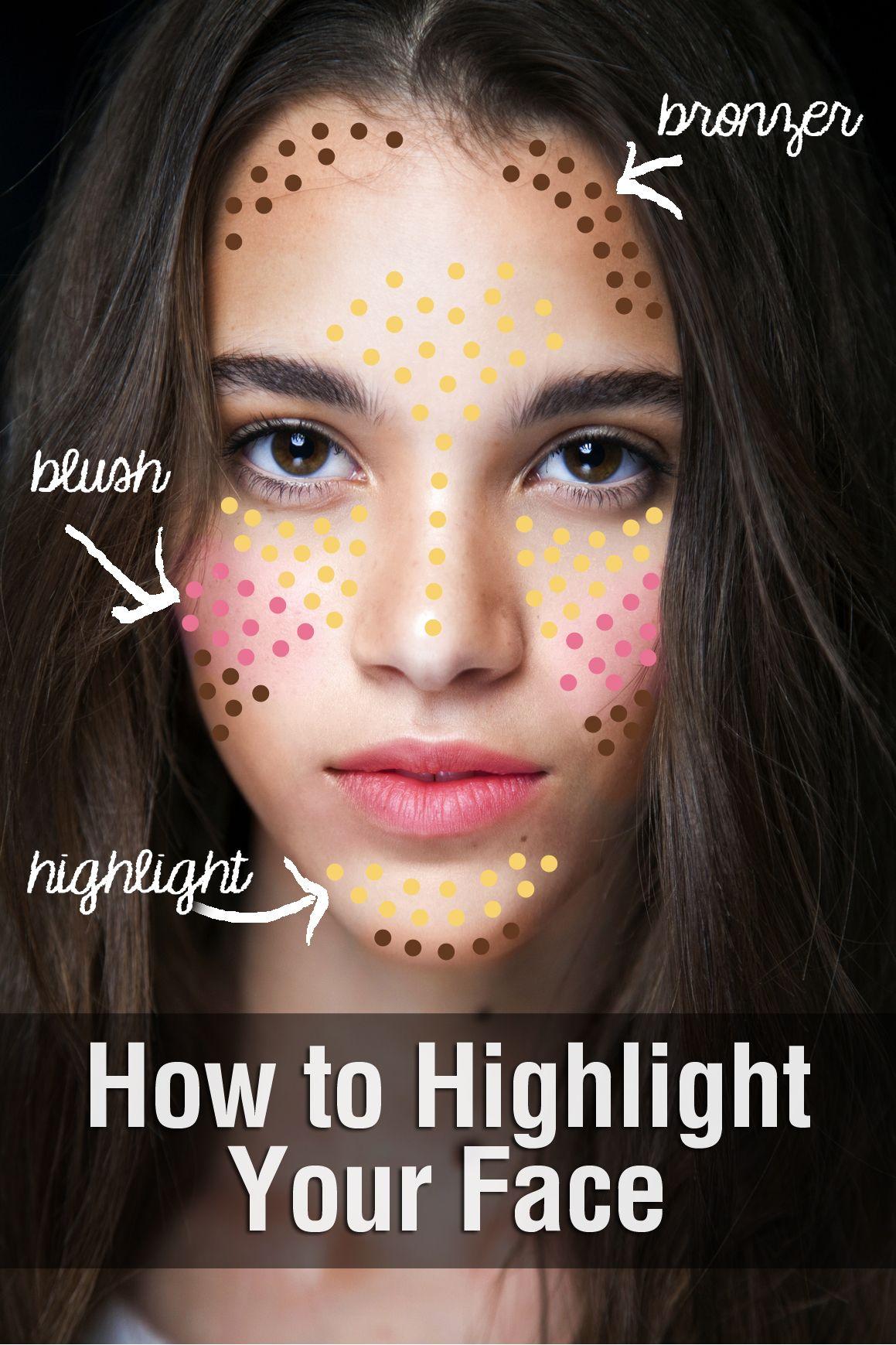 Brighten Up: Tutorial On Makeup Highlighting
