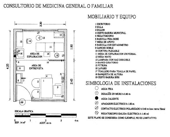 Dof diario oficial de la federaci n consultorio for Normas para planos arquitectonicos