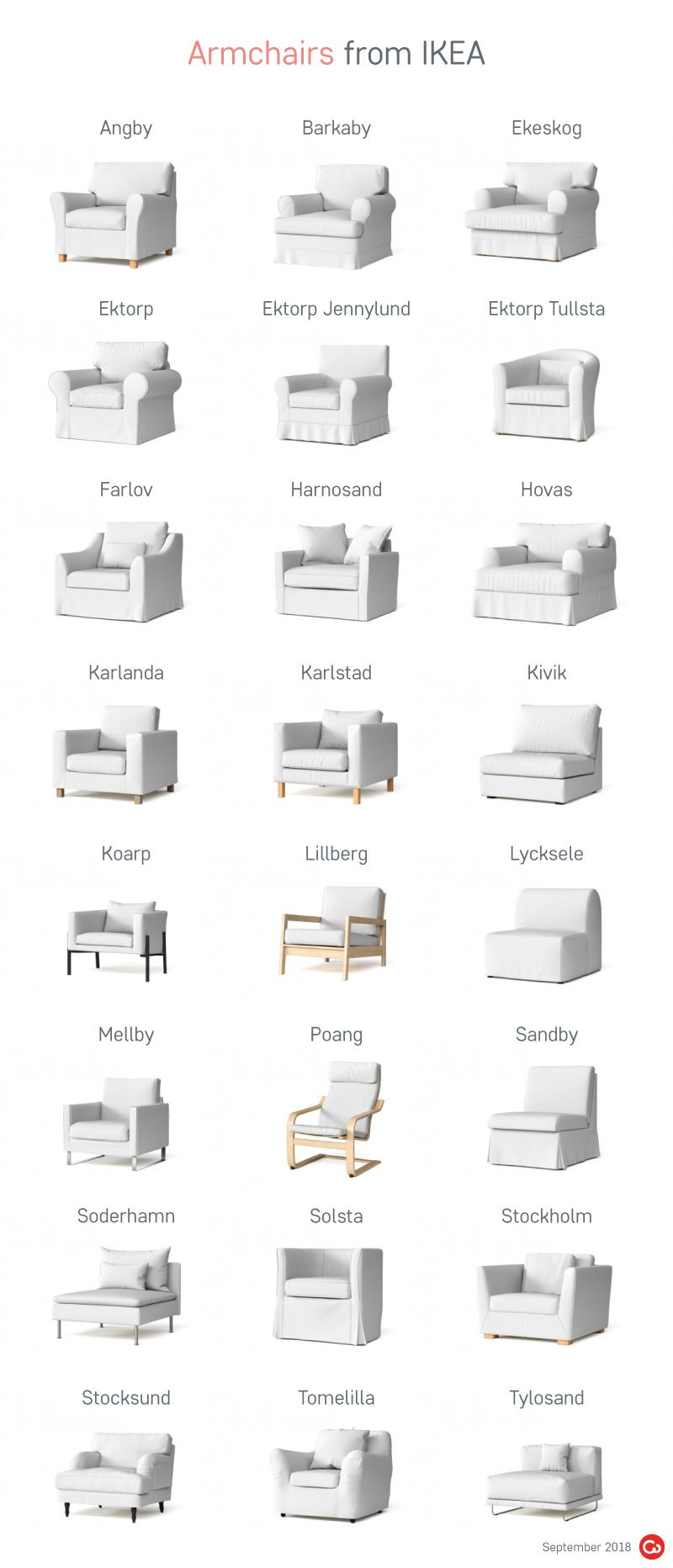 Replacement Ikea Sofa Covers For Discontinued Ikea Couch Models Ikea Armchair Arm Chair Covers Ikea Sofa Covers