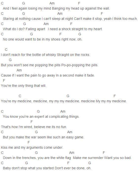 Shakira Feat Blake Shelton Medicine Chords Capo 4 Music