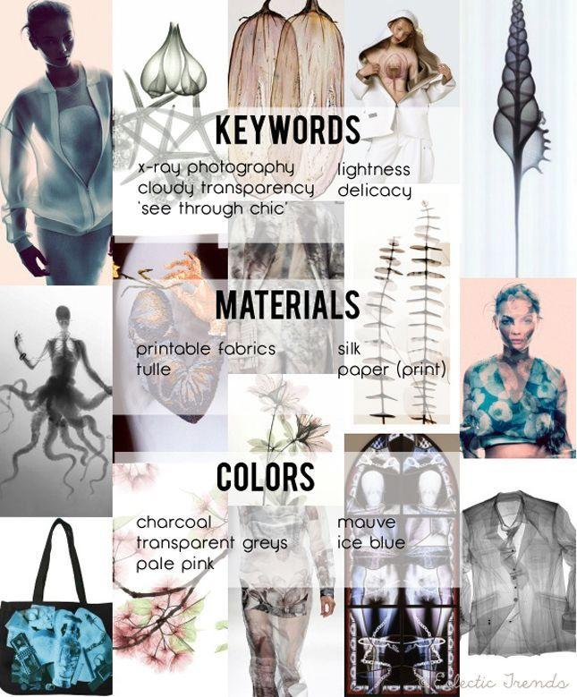 Wohnideen Lifestyle 2016 autumn winter 2016 2017 search fashion