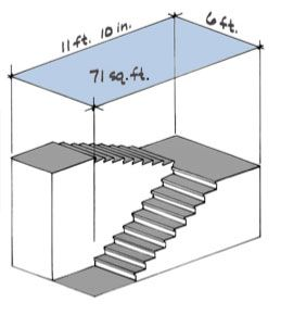 Adding A Stair Tower Can Enhance The Space Dramatically
