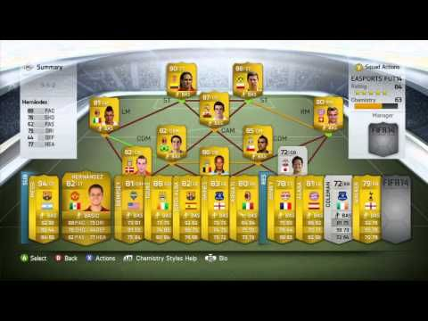 Fifa Ultimate Team Fut Is A Game Mode In Fifa 14 Where You Earn Buy Transfer And Sell Coveted Players To Build Your Dre Fifa Ultimate Team Fifa How To Get