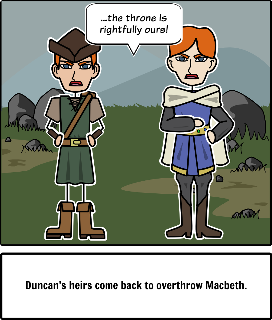 enchant your students shakespeare s the tragedy of macbeth the tragedy of macbeth literary conflict depict and provide examples of the literary conflicts