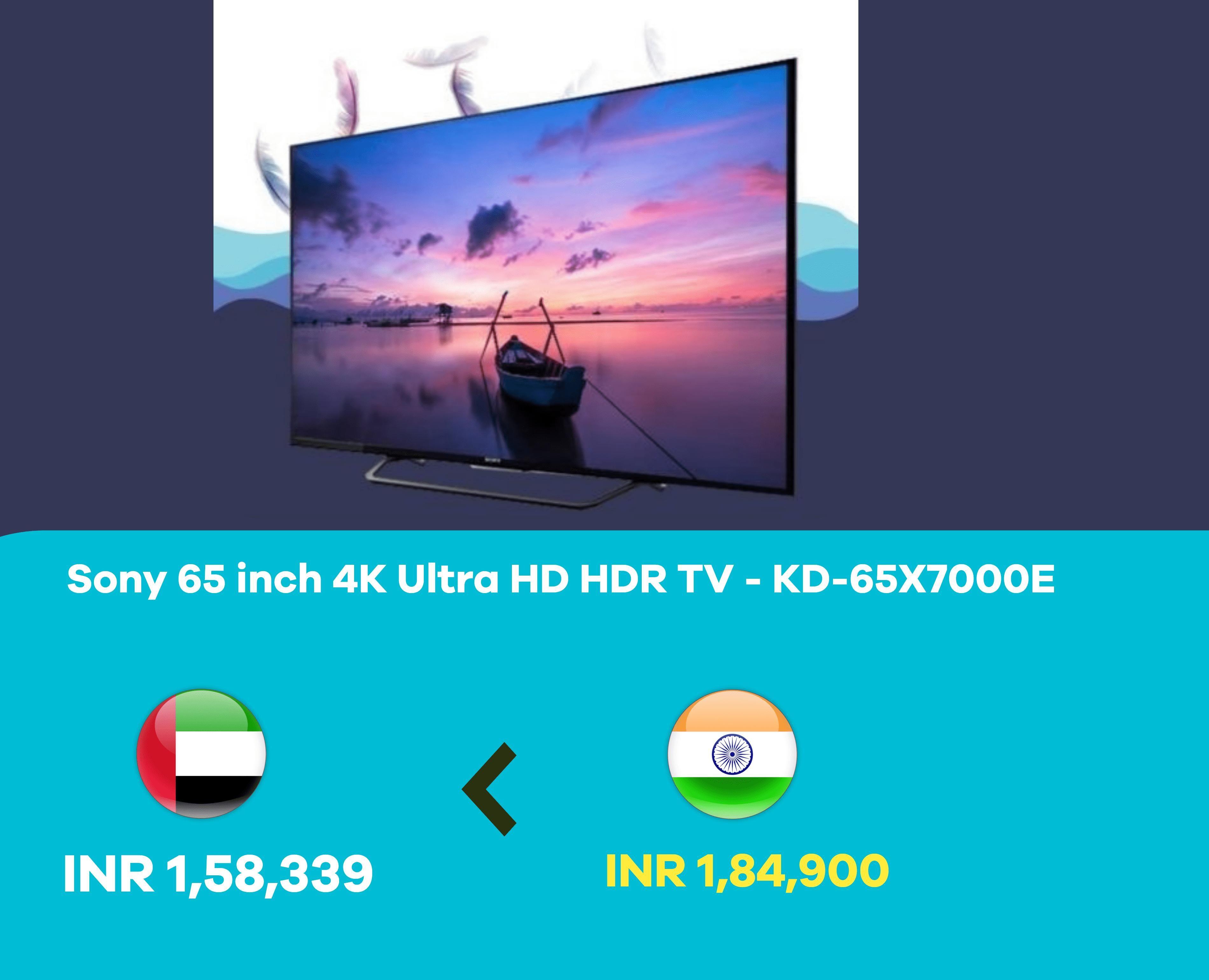 Flat 20% OFF 🔥😎 on #Sony 65 Inch 4K Ultra HD #TV