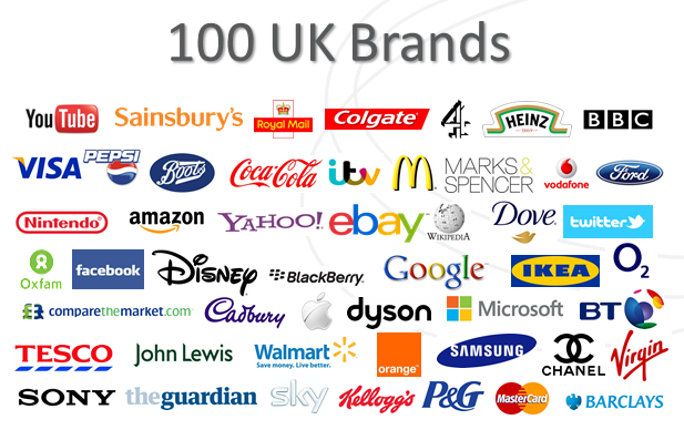 Google And Amazon Top Ipsos Mori S Top 100 Most Influential Brands