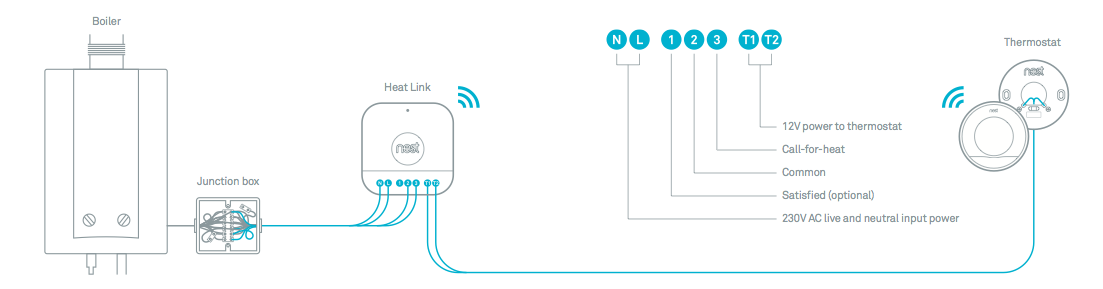 Which cables connect the heat link to my heating system and the nest which cables connect the heat link to my heating system and the nest thermostat cheapraybanclubmaster Images