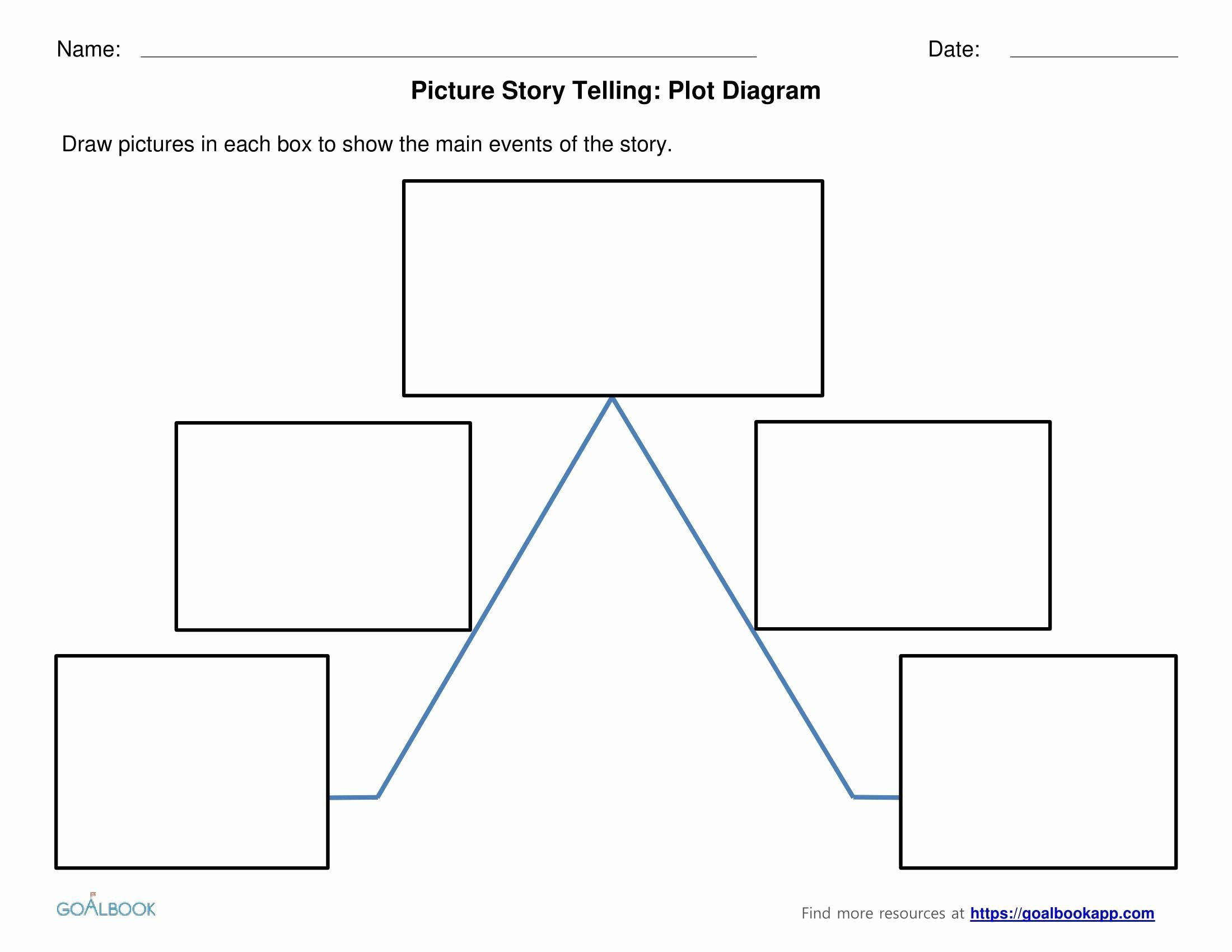 Blank Plot Diagram Best Of Blank Plot Diagram Worksheet