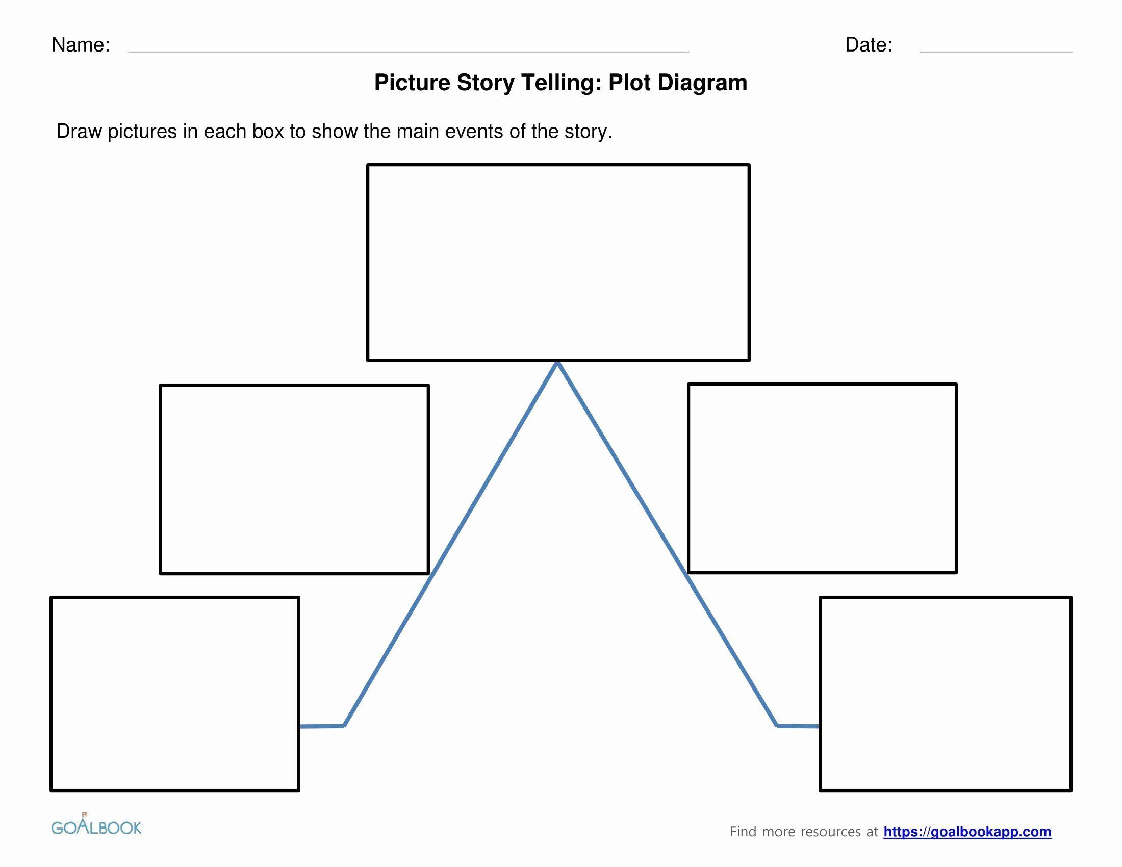 Blank Plot Diagram Best Of Blank Plot Diagram Worksheet ...