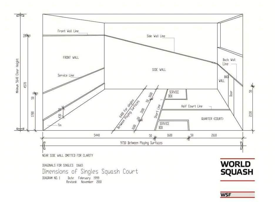 squash court diagram trailer wiring 7 way with break away dimensions of singles cool images pinterest