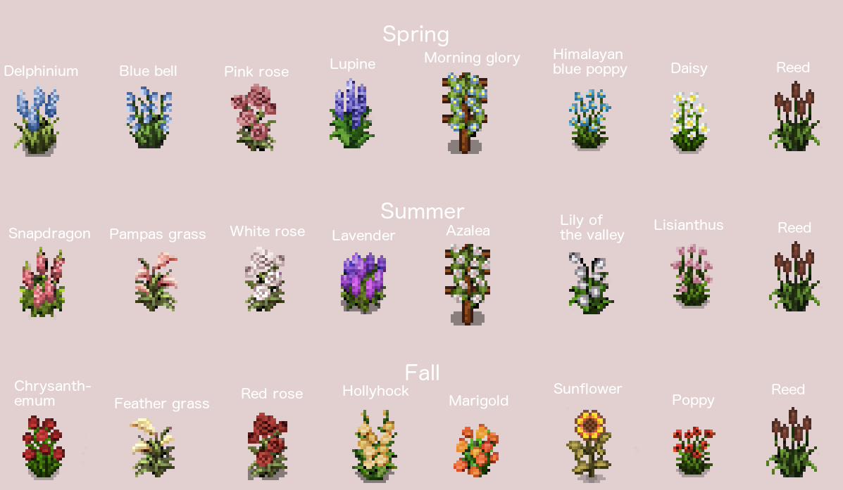 Click To Close Image Click And Drag To Move Use Arrow Keys For Next And Previous Stardew Valley Valley Flowers Pixel Art