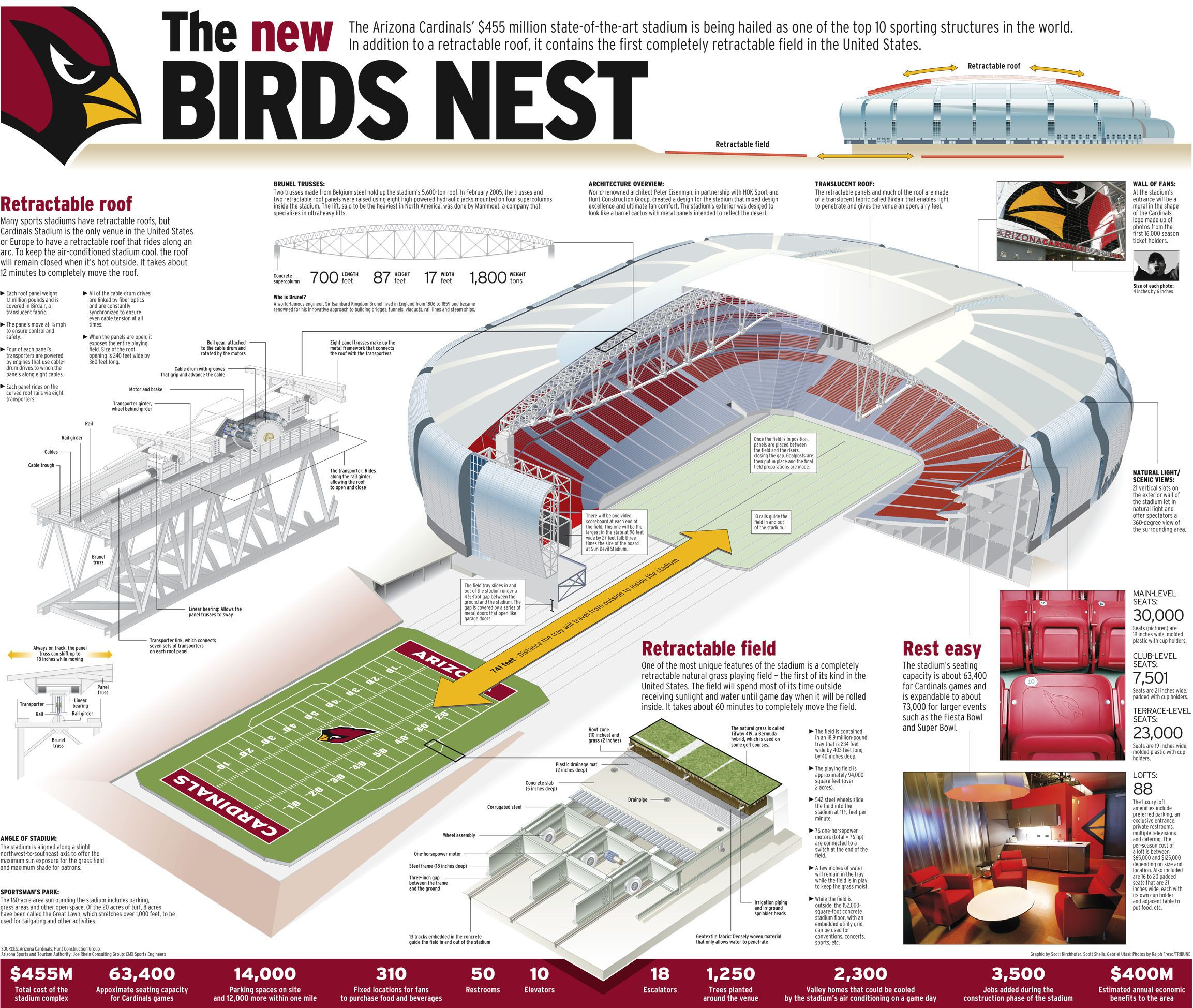 Arizona Cardinals Stadium Map University of Phoenix Stadium | Cardinals | Arizona cardinals