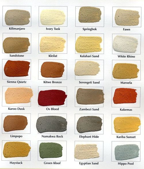 Colour Screed Flooring | Cement Paint | Cement Floor | Wright ...
