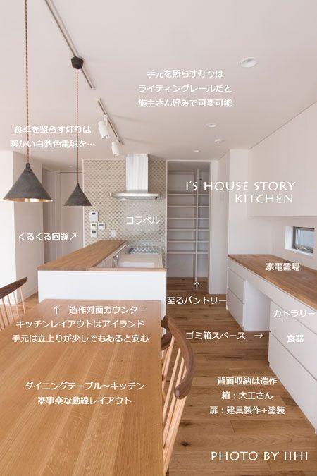 実例に学ぶ 回遊動線キッチン のつくり方 間取り インテリア 素材 設備 大宮の家 いいひブログ いいひ住まいの設計舎 キッチン間取り 無印良品の家 キッチンデザイン