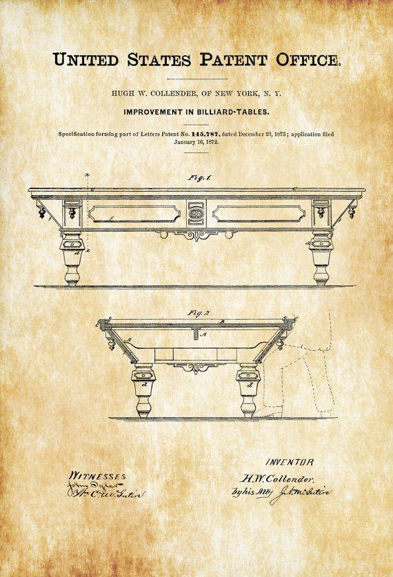 Pool Table Patent 1872 - Patent Print Wall Decor Billiard Room Decor ...