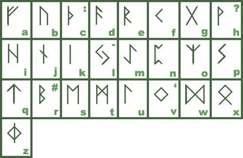 Asgardian Symbol