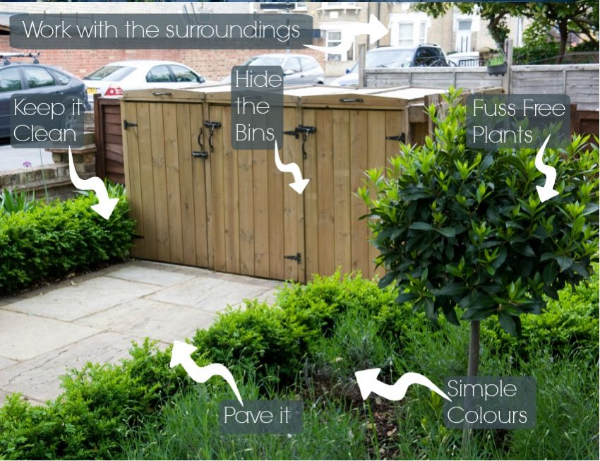 How To Give Your Front Garden Design Curb Appeal   Earth Designs Garden  Design And Build