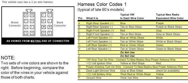 Vw Stereo Wiring At 2000 Vw Jetta Stereo Wiring Diagram In 2020
