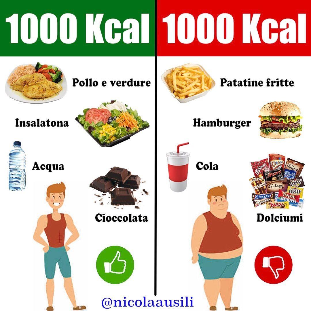 dieta de 1000 calorias facil de fazer
