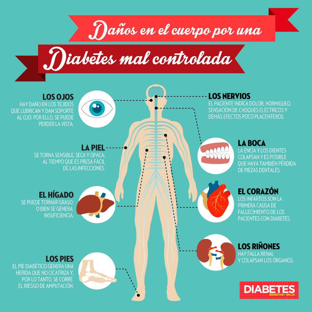 causas y efectos de la diabetes en el ser humano