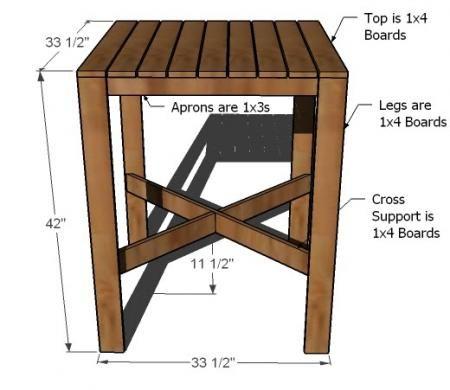 Outdoor Modern Bar Table X Base Diy Tafel Tafel Maken Moderne Barkrukken