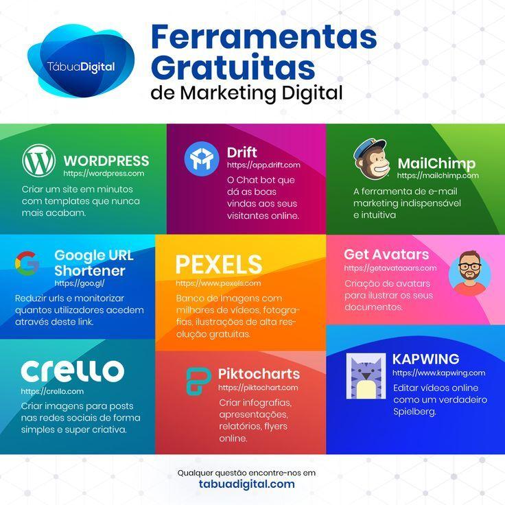 8 Best Marketing Digital images in 2020 | Marketin...