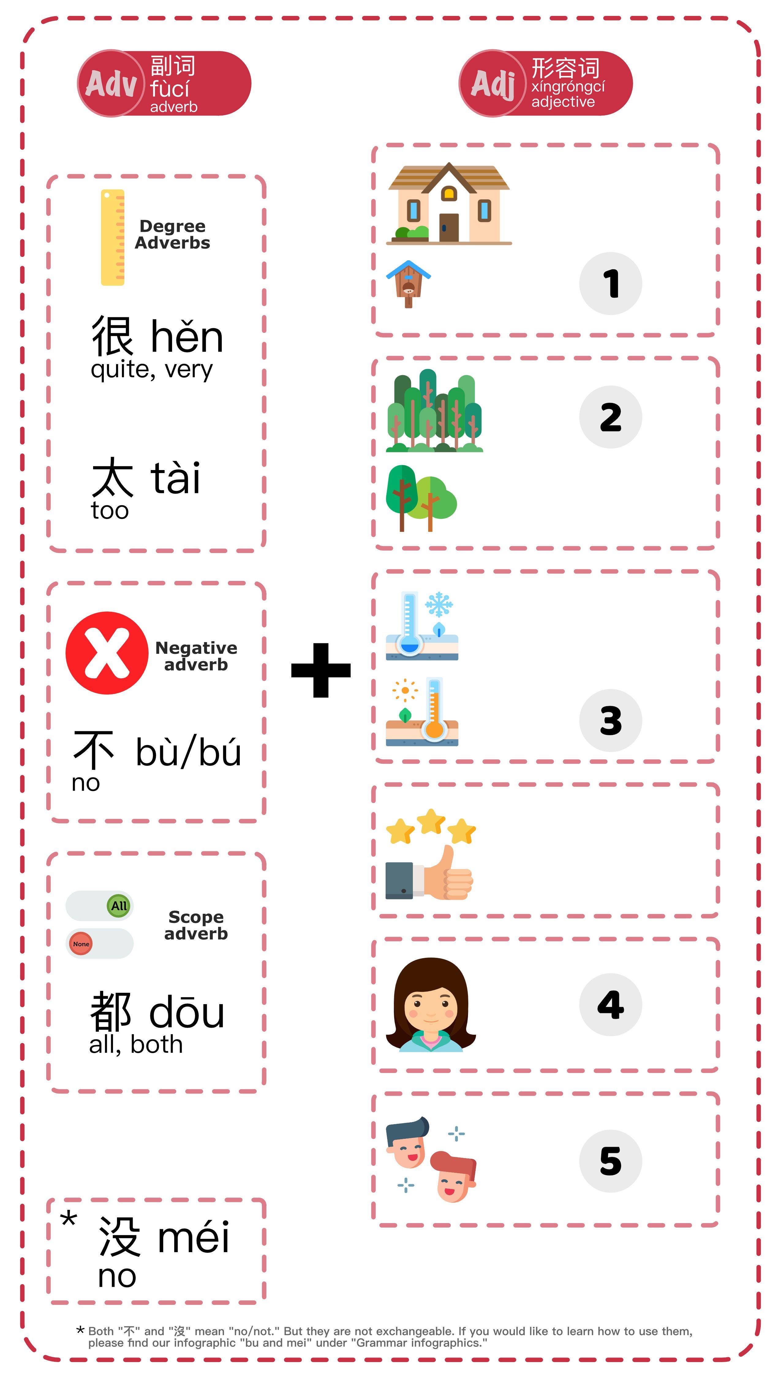 Hsk 1 Vocabulary Part 5 Quiz