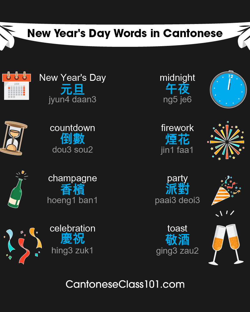 Cantonese Words & Phrases for the New Year   Cantonese ...
